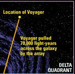 Delta Quadrant (STEncy)
